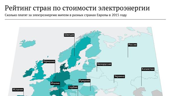 Рейтинг стран по стоимости электричества