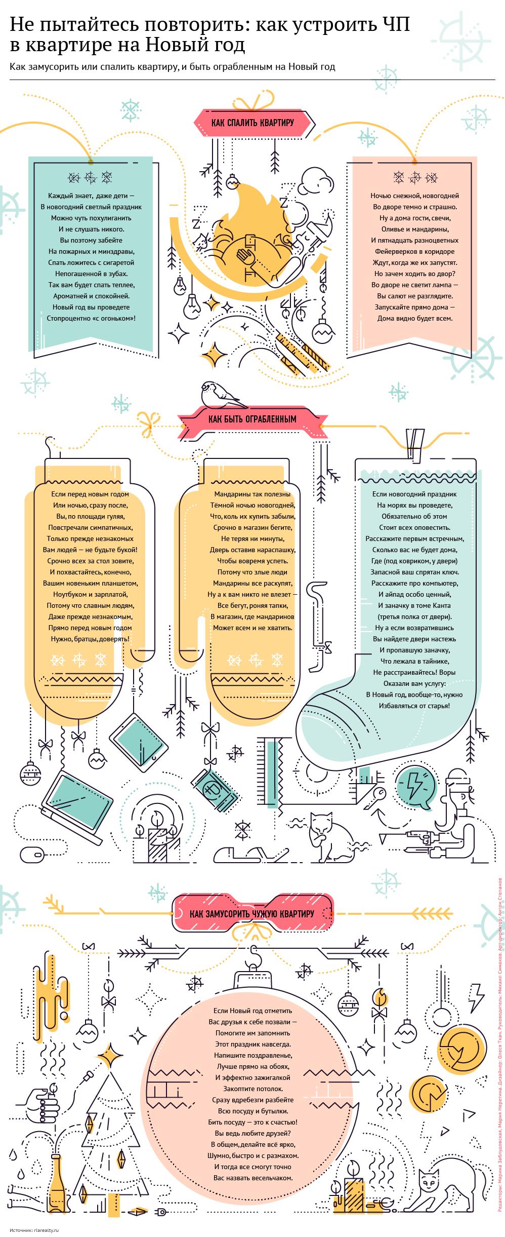 Не пытайтесь повторить: как устроить ЧП в квартире на Новый год