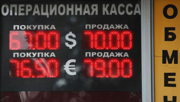 Рост курсов валют